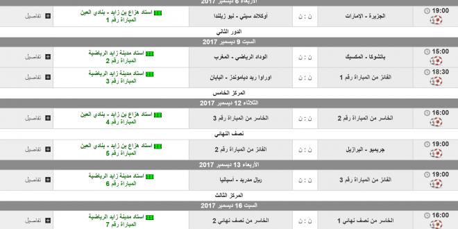 الاستعداد لانطلاق بطولة كأس العالم للأندية لكرة القدم في أبوظبي