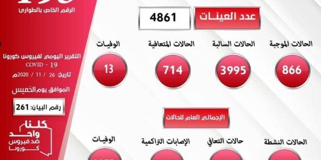ليبيا: (866) إصابة جديدة بفيروس كورونا في 24 ساعة. (714) حالة تعاف. (13) وفاة