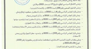 إيقاف الدراسة في ليبيا بقرار من الرئاسي وتقييد الأنشطة التجارية والخدمية احترازا من كورونا