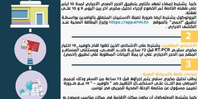 """""""الناس"""" تنشر البروتوكول الموقع عليه بين ليبيا وتونس لعبور المسافرين بين البلدين"""