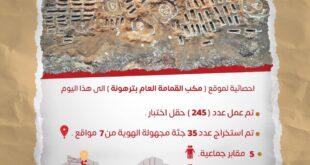 البحث عن المفقودين: عدد الجثث المنتشلة من مكتب القمامة بترهونة ارتفع إلى (35) من سبع مقابر